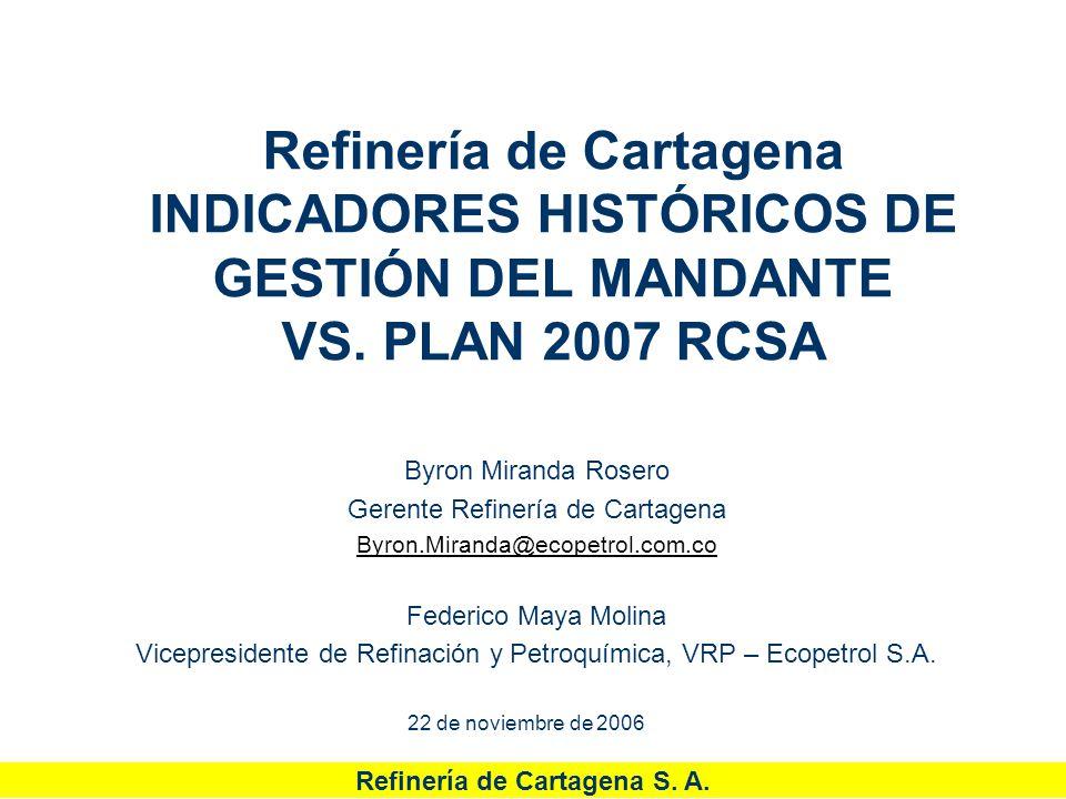 Refinería de Cartagena S. A. Refinería de Cartagena INDICADORES HISTÓRICOS DE GESTIÓN DEL MANDANTE VS. PLAN 2007 RCSA Byron Miranda Rosero Gerente Ref