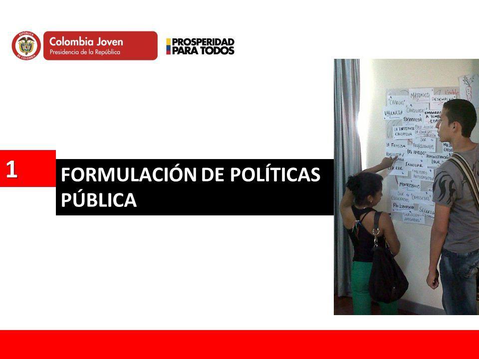 FORMULACIÓN DE POLÍTICAS PÚBLICA 1