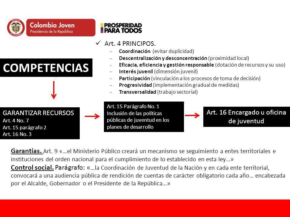 COMPETENCIAS Art. 4 PRINCIPOS. -Coordinación (evitar duplicidad) -Descentralización y desconcentración (proximidad local) -Eficacia, eficiencia y gest