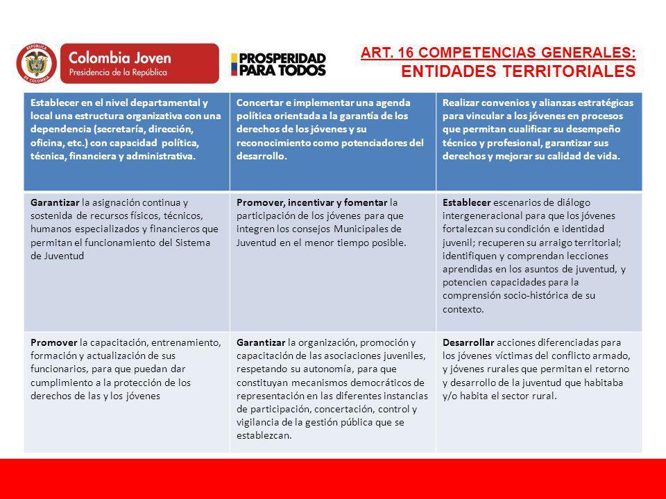 ART. 16 COMPETENCIAS GENERALES: ENTIDADES TERRITORIALES Establecer en el nivel departamental y local una estructura organizativa con una dependencia (