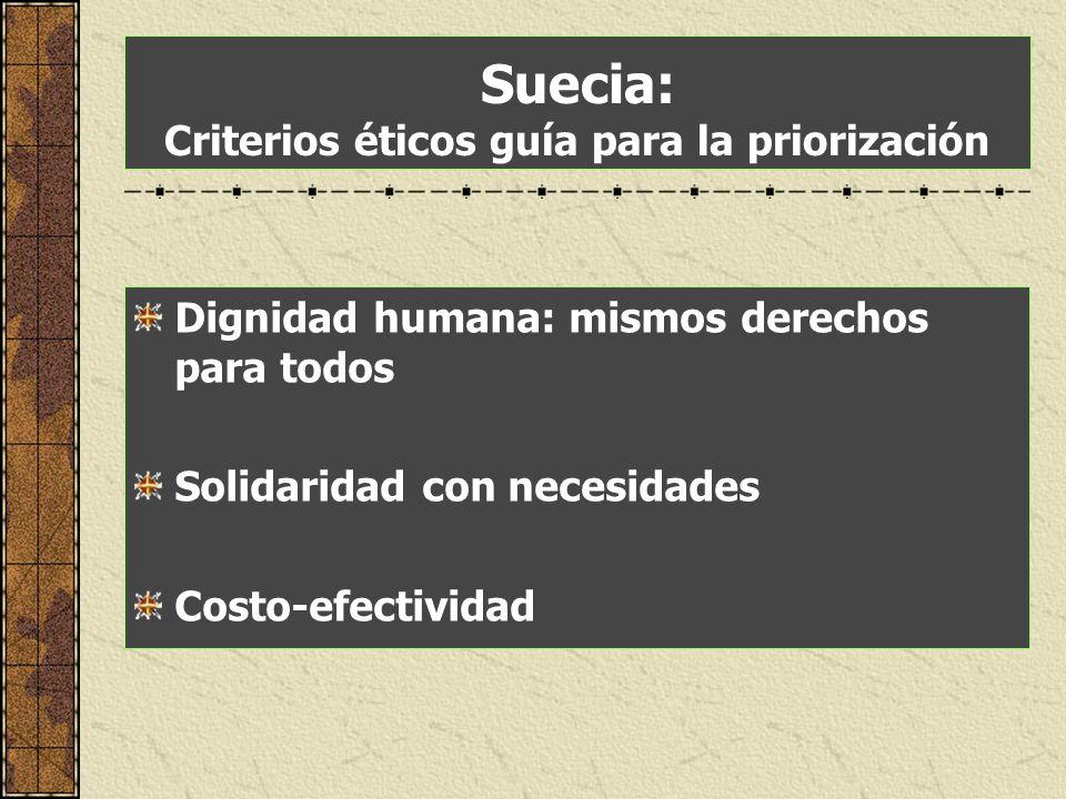 Suecia: Criterios éticos guía para la priorización Dignidad humana: mismos derechos para todos Solidaridad con necesidades Costo-efectividad