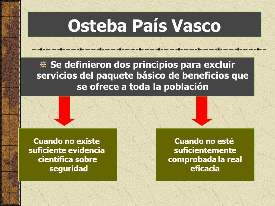 Osteba País Vasco Se definieron dos principios para excluir servicios del paquete básico de beneficios que se ofrece a toda la población Cuando no exi