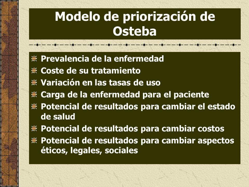 Modelo de priorización de Osteba Prevalencia de la enfermedad Coste de su tratamiento Variación en las tasas de uso Carga de la enfermedad para el pac