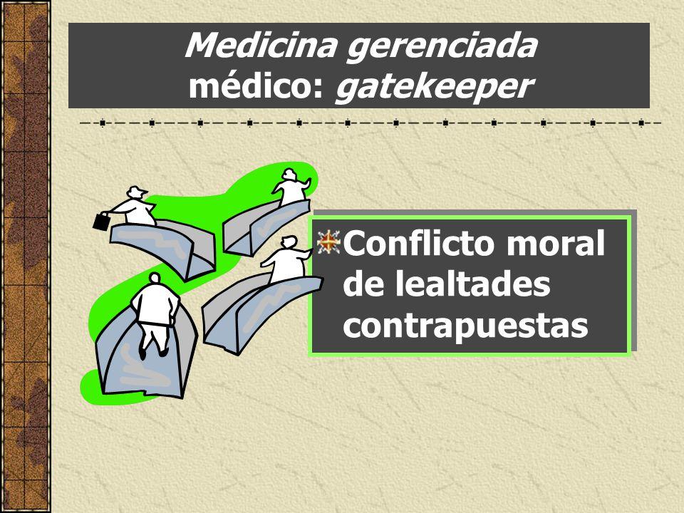 Medicina gerenciada médico: gatekeeper Conflicto moral de lealtades contrapuestas