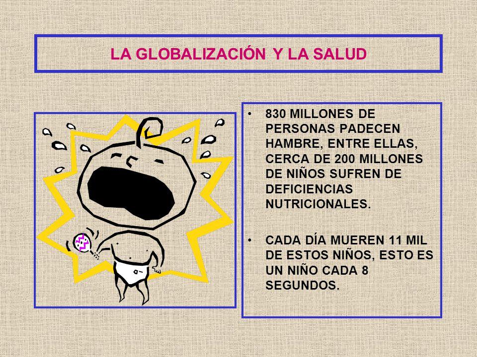 LA GLOBALIZACIÓN Y LA SALUD 830 MILLONES DE PERSONAS PADECEN HAMBRE, ENTRE ELLAS, CERCA DE 200 MILLONES DE NIÑOS SUFREN DE DEFICIENCIAS NUTRICIONALES.