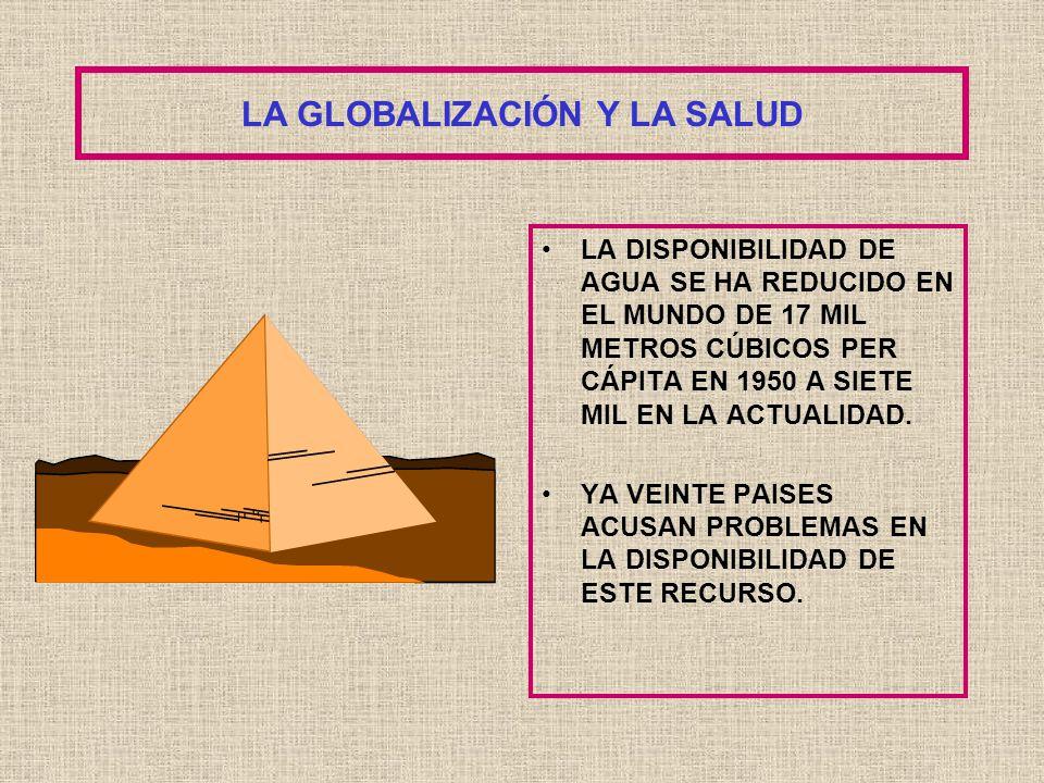 LA DISPONIBILIDAD DE AGUA SE HA REDUCIDO EN EL MUNDO DE 17 MIL METROS CÚBICOS PER CÁPITA EN 1950 A SIETE MIL EN LA ACTUALIDAD.