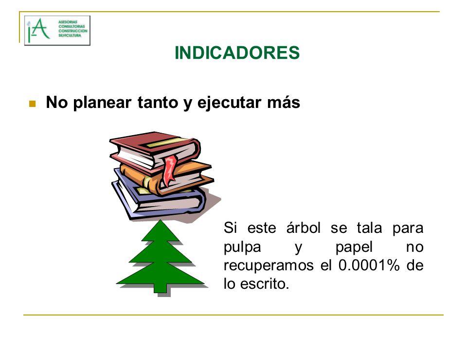 INDICADORES No planear tanto y ejecutar más Si este árbol se tala para pulpa y papel no recuperamos el 0.0001% de lo escrito.