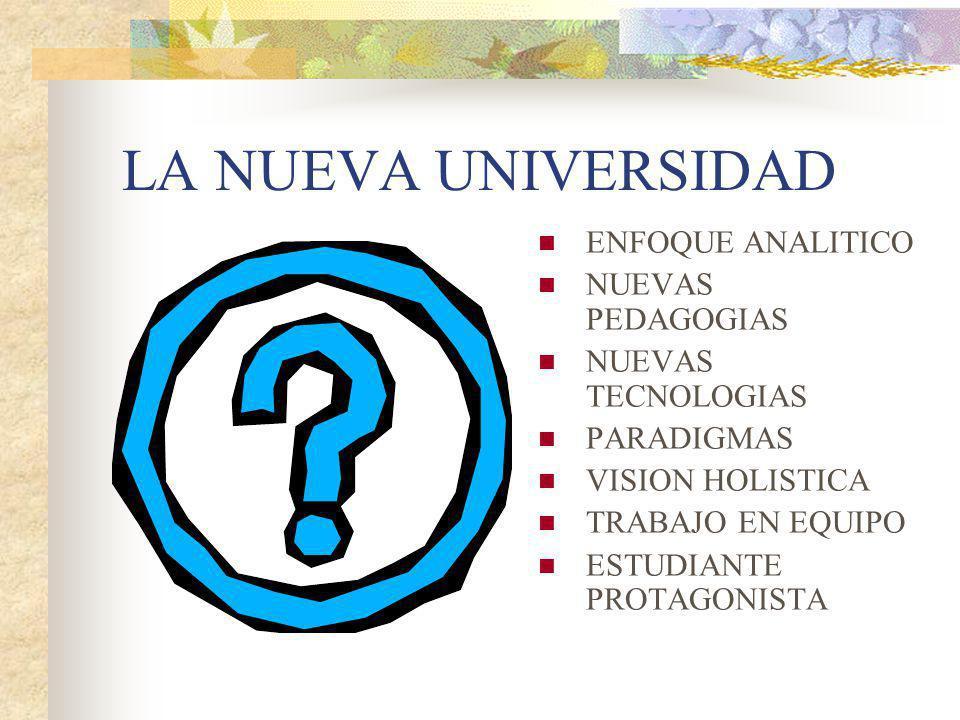 LA NUEVA UNIVERSIDAD ENFOQUE ANALITICO NUEVAS PEDAGOGIAS NUEVAS TECNOLOGIAS PARADIGMAS VISION HOLISTICA TRABAJO EN EQUIPO ESTUDIANTE PROTAGONISTA