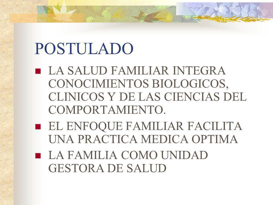 POSTULADO LA SALUD FAMILIAR INTEGRA CONOCIMIENTOS BIOLOGICOS, CLINICOS Y DE LAS CIENCIAS DEL COMPORTAMIENTO. EL ENFOQUE FAMILIAR FACILITA UNA PRACTICA