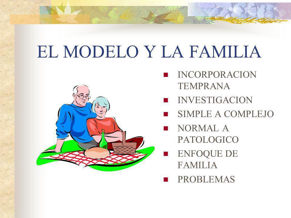 EL MODELO Y LA FAMILIA INCORPORACION TEMPRANA INVESTIGACION SIMPLE A COMPLEJO NORMAL A PATOLOGICO ENFOQUE DE FAMILIA PROBLEMAS