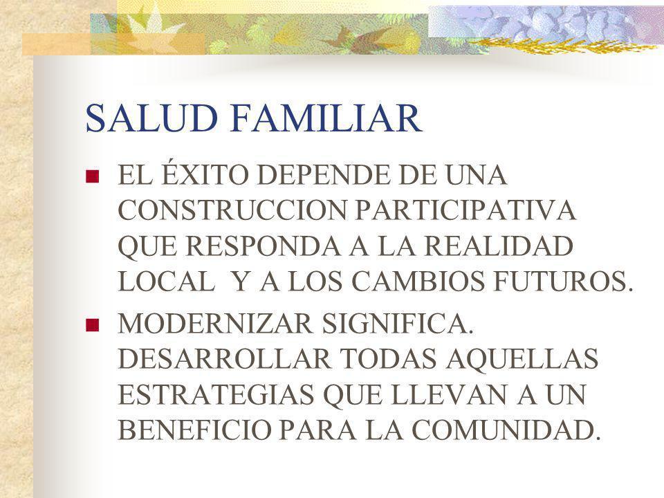 SALUD FAMILIAR EL ÉXITO DEPENDE DE UNA CONSTRUCCION PARTICIPATIVA QUE RESPONDA A LA REALIDAD LOCAL Y A LOS CAMBIOS FUTUROS. MODERNIZAR SIGNIFICA. DESA