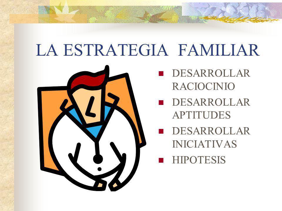 LA ESTRATEGIA FAMILIAR DESARROLLAR RACIOCINIO DESARROLLAR APTITUDES DESARROLLAR INICIATIVAS HIPOTESIS