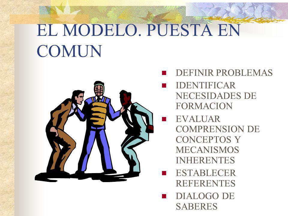 EL MODELO. PUESTA EN COMUN DEFINIR PROBLEMAS IDENTIFICAR NECESIDADES DE FORMACION EVALUAR COMPRENSION DE CONCEPTOS Y MECANISMOS INHERENTES ESTABLECER