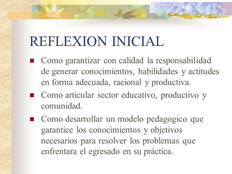 REFLEXION INICIAL Como garantizar con calidad la responsabilidad de generar conocimientos, habilidades y actitudes en forma adecuada, racional y produ