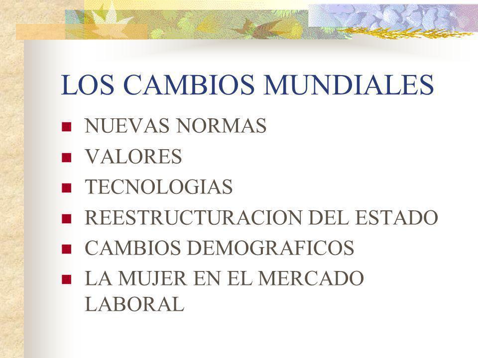 LOS CAMBIOS MUNDIALES NUEVAS NORMAS VALORES TECNOLOGIAS REESTRUCTURACION DEL ESTADO CAMBIOS DEMOGRAFICOS LA MUJER EN EL MERCADO LABORAL