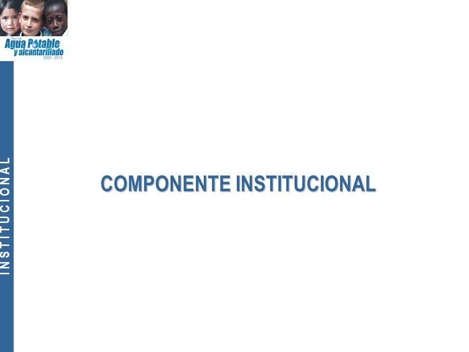 I N S T I T U C I O N A L COMPONENTE INSTITUCIONAL