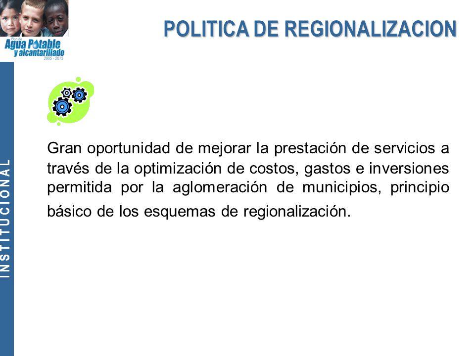 I N S T I T U C I O N A L Gran oportunidad de mejorar la prestación de servicios a través de la optimización de costos, gastos e inversiones permitida por la aglomeración de municipios, principio básico de los esquemas de regionalización.