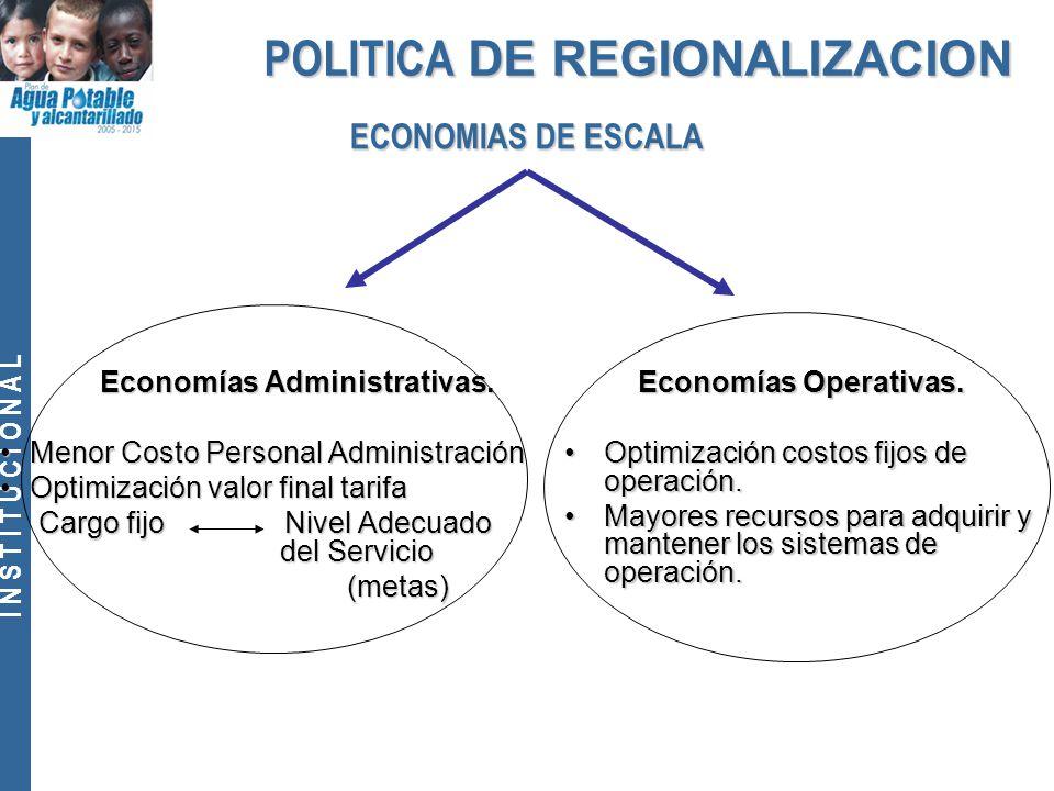 I N S T I T U C I O N A L Economías Administrativas.