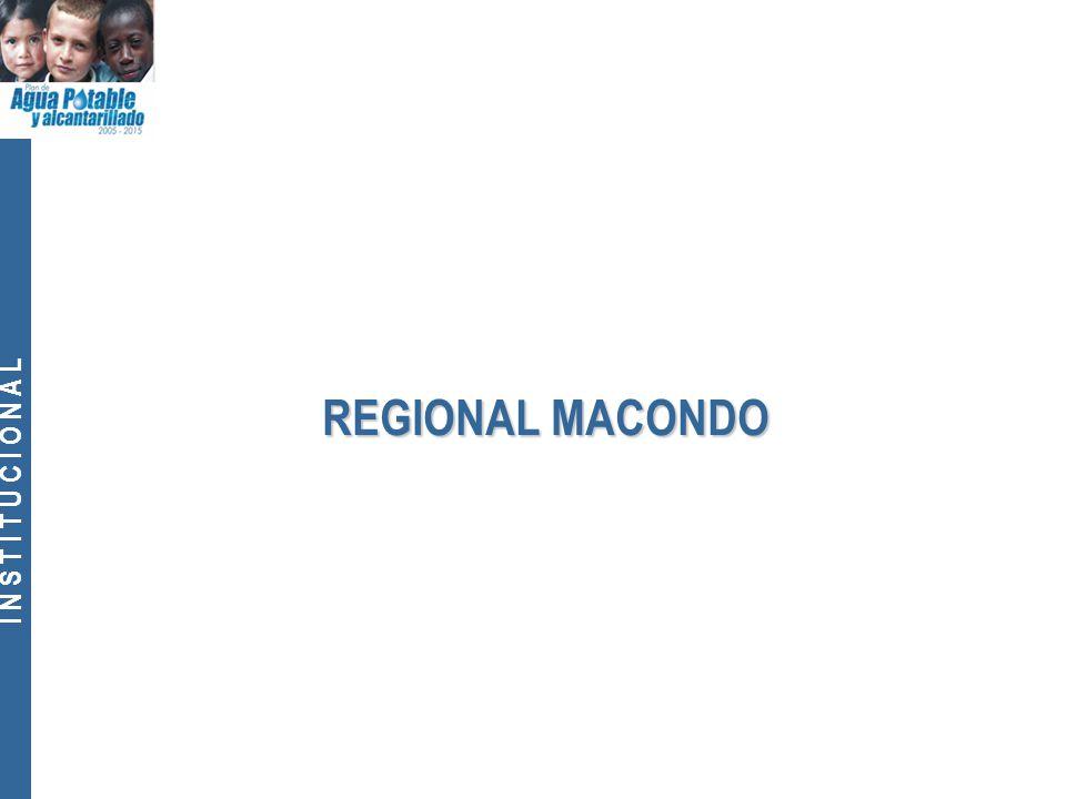 I N S T I T U C I O N A L REGIONAL MACONDO