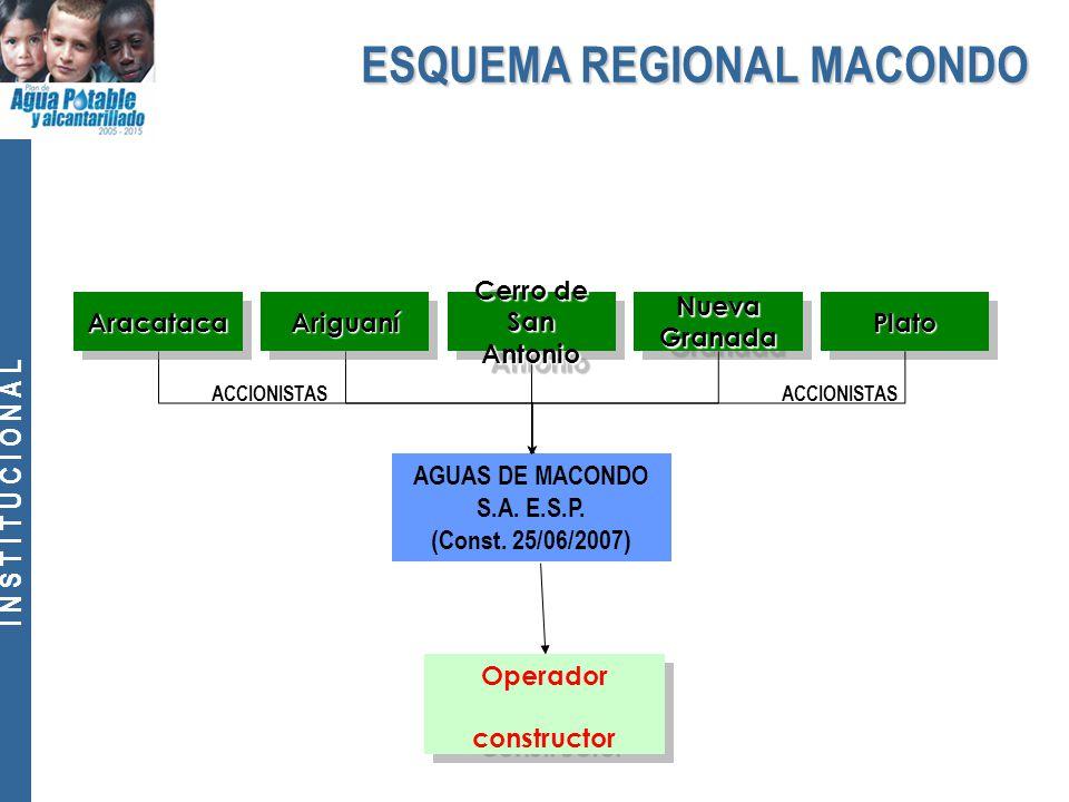 I N S T I T U C I O N A L Operador constructor ACCIONISTAS AGUAS DE MACONDO S.A.