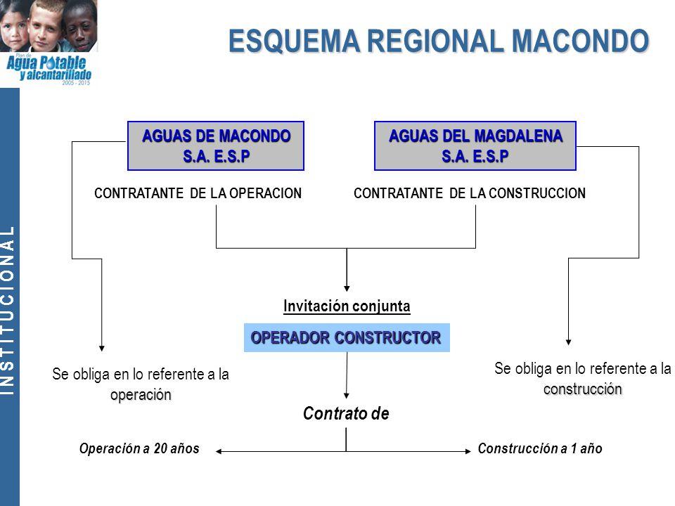 I N S T I T U C I O N A L AGUAS DE MACONDO S.A. E.S.P AGUAS DEL MAGDALENA S.A.
