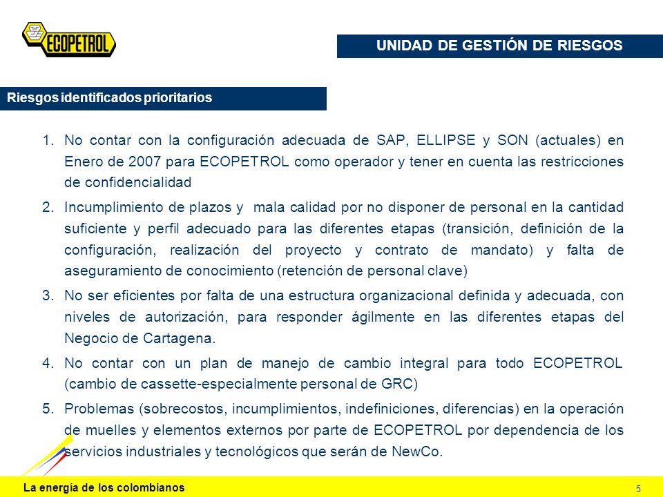 La energía de los colombianos 5 UNIDAD DE GESTIÓN DE RIESGOS Riesgos identificados prioritarios 1.No contar con la configuración adecuada de SAP, ELLI