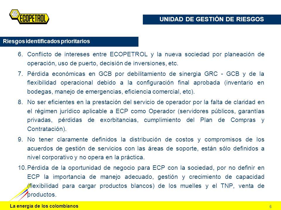 La energía de los colombianos 6 UNIDAD DE GESTIÓN DE RIESGOS Riesgos identificados prioritarios 6.Conflicto de intereses entre ECOPETROL y la nueva so