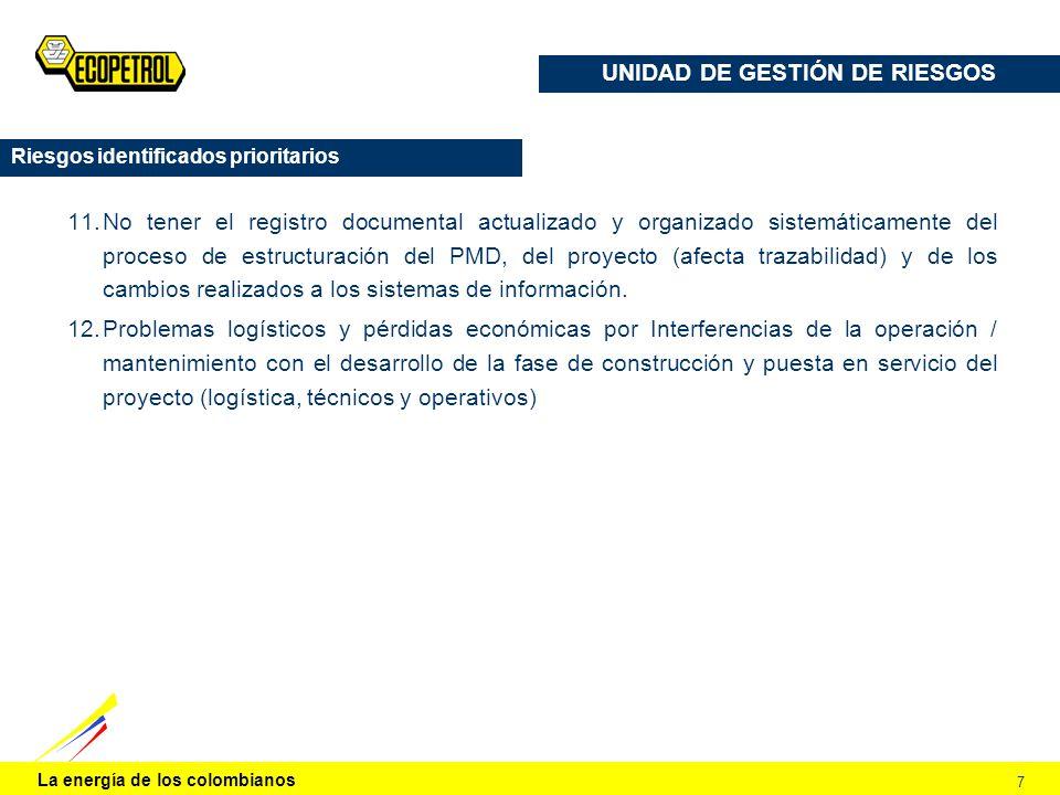 La energía de los colombianos 7 UNIDAD DE GESTIÓN DE RIESGOS Riesgos identificados prioritarios 11.No tener el registro documental actualizado y organ
