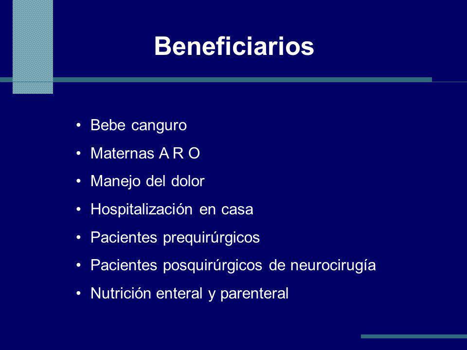 Beneficiarios Bebe canguro Maternas A R O Manejo del dolor Hospitalización en casa Pacientes prequirúrgicos Pacientes posquirúrgicos de neurocirugía Nutrición enteral y parenteral