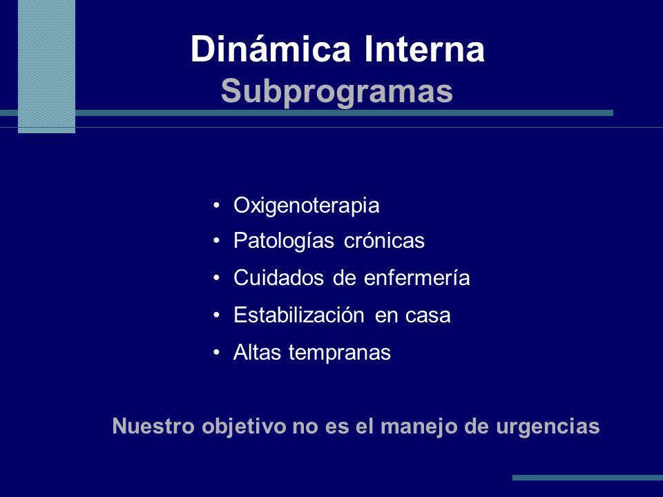 Dinámica Interna Subprogramas Oxigenoterapia Patologías crónicas Cuidados de enfermería Estabilización en casa Altas tempranas Nuestro objetivo no es el manejo de urgencias