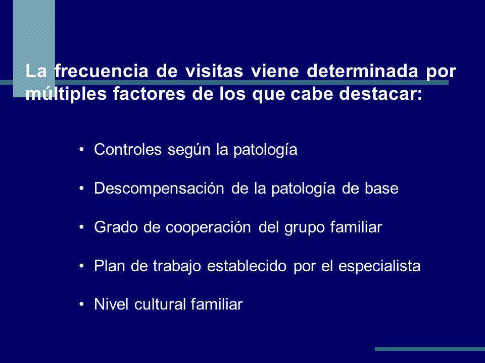 La frecuencia de visitas viene determinada por múltiples factores de los que cabe destacar: Controles según la patología Descompensación de la patología de base Grado de cooperación del grupo familiar Plan de trabajo establecido por el especialista Nivel cultural familiar