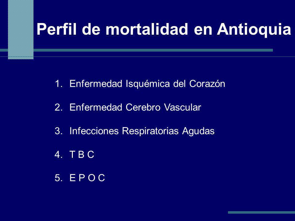 Perfil de mortalidad en Antioquia 1.Enfermedad Isquémica del Corazón 2.Enfermedad Cerebro Vascular 3.Infecciones Respiratorias Agudas 4.T B C 5.E P O C