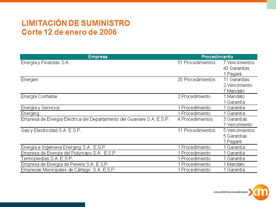 LIMITACIÓN DE SUMINISTRO Corte 12 de enero de 2006
