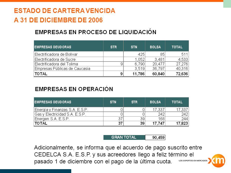 ESTADO DE CARTERA VENCIDA A 31 DE DICIEMBRE DE 2006 Adicionalmente, se informa que el acuerdo de pago suscrito entre CEDELCA S.A.