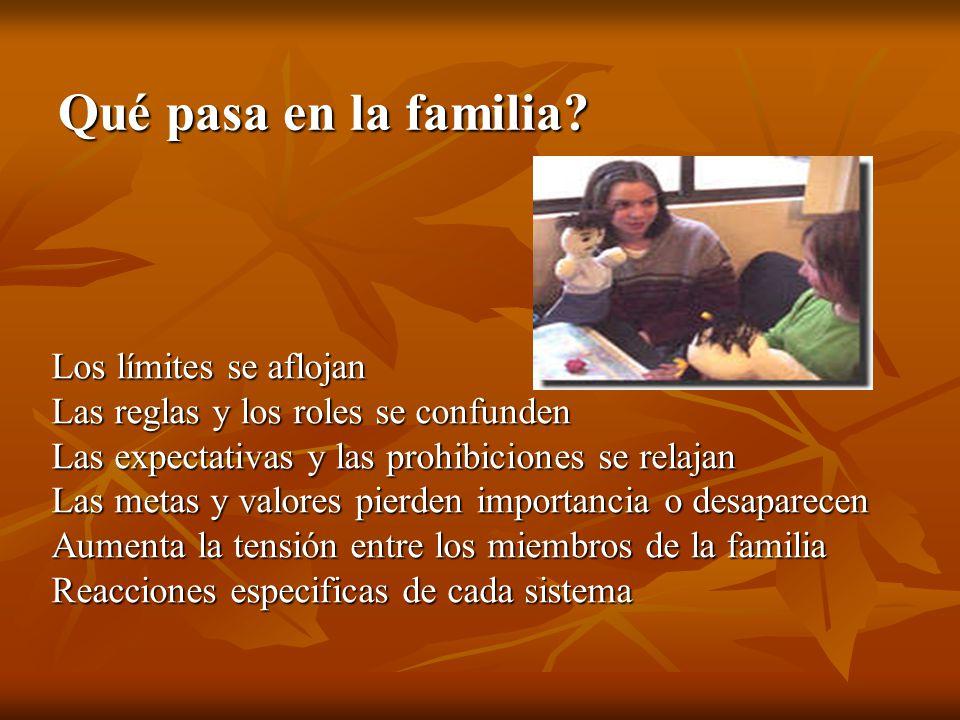 Qué pasa en la familia? Los límites se aflojan Las reglas y los roles se confunden Las expectativas y las prohibiciones se relajan Las metas y valores