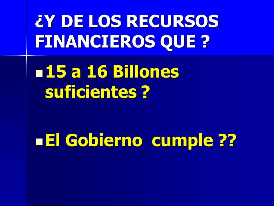 ¿Y DE LOS RECURSOS FINANCIEROS QUE ? 15 a 16 Billones suficientes ? 15 a 16 Billones suficientes ? El Gobierno cumple ?? El Gobierno cumple ??