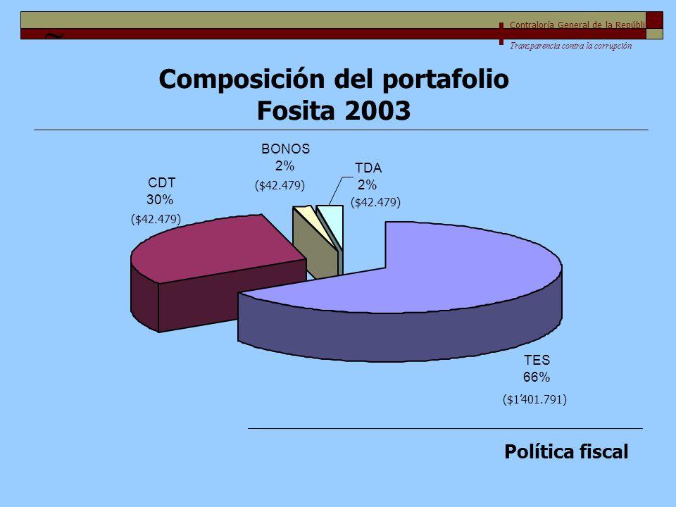 Composición del portafolio Fosita 2003 BONOS 2% TDA 2% TES 66% CDT 30% ($1401.791) ($42.479) Contraloría General de la República Transparencia contra