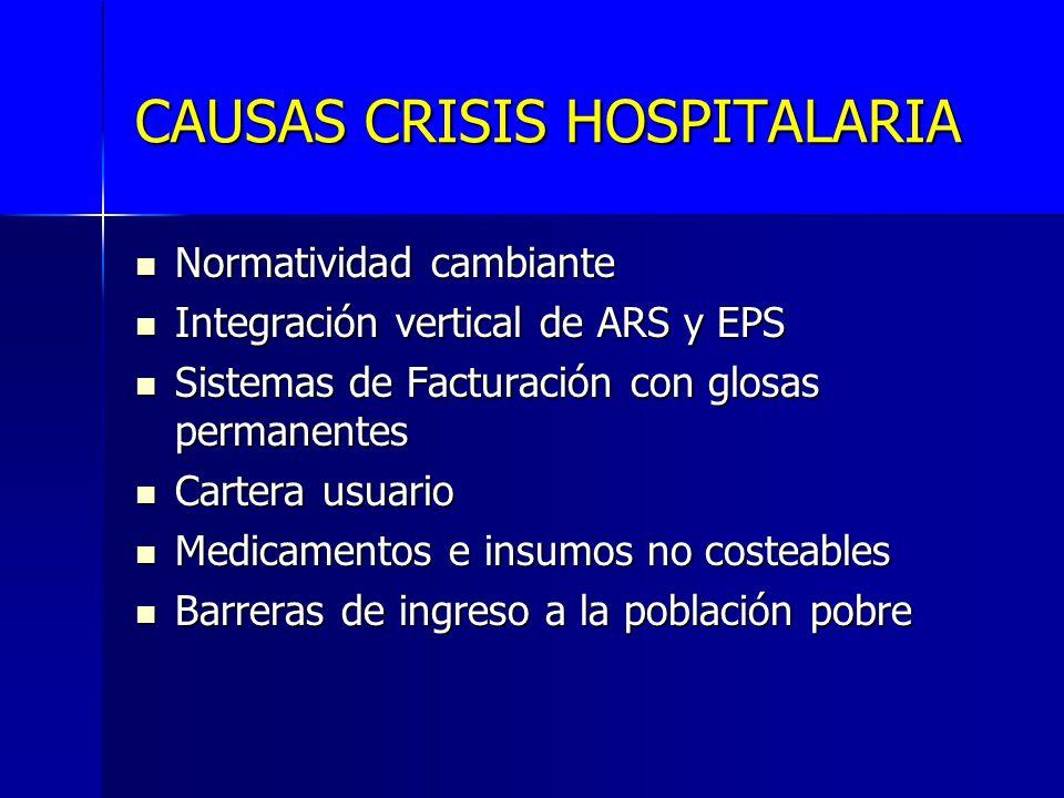 CAUSAS CRISIS HOSPITALARIA Normatividad cambiante Normatividad cambiante Integración vertical de ARS y EPS Integración vertical de ARS y EPS Sistemas