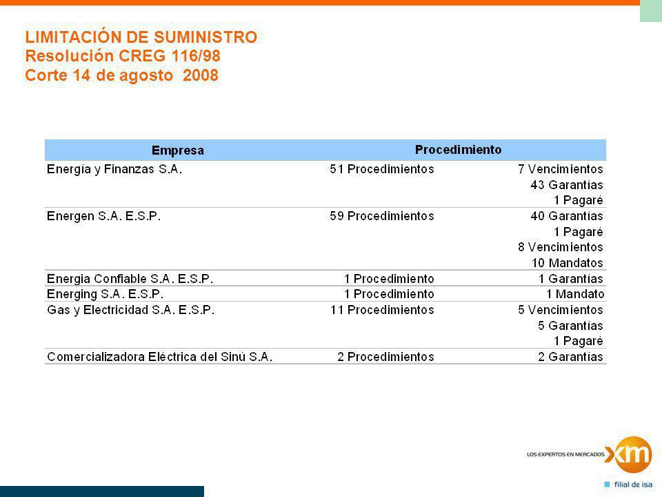 LIMITACIÓN DE SUMINISTRO Resolución CREG 116/98 Corte 14 de agosto 2008