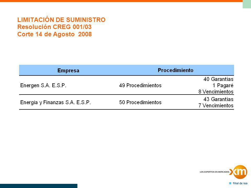 LIMITACIÓN DE SUMINISTRO Resolución CREG 001/03 Corte 14 de Agosto 2008