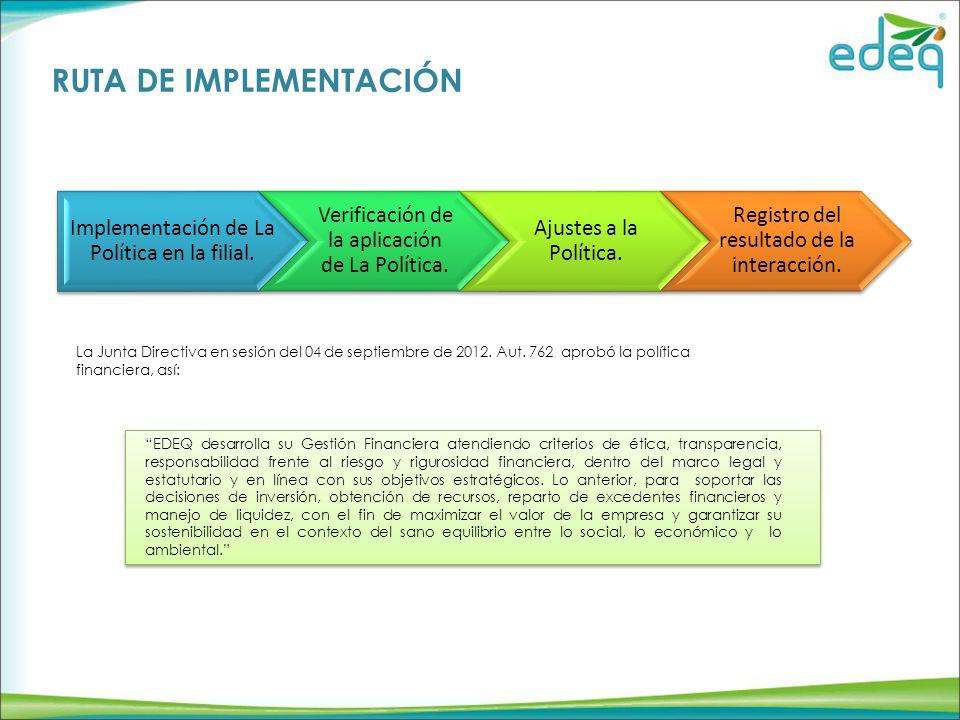 RUTA DE IMPLEMENTACIÓN Implementación de La Política en la filial.