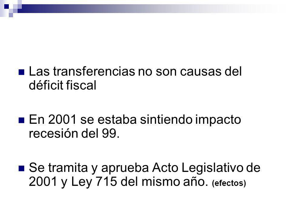 Las transferencias no son causas del déficit fiscal En 2001 se estaba sintiendo impacto recesión del 99. Se tramita y aprueba Acto Legislativo de 2001