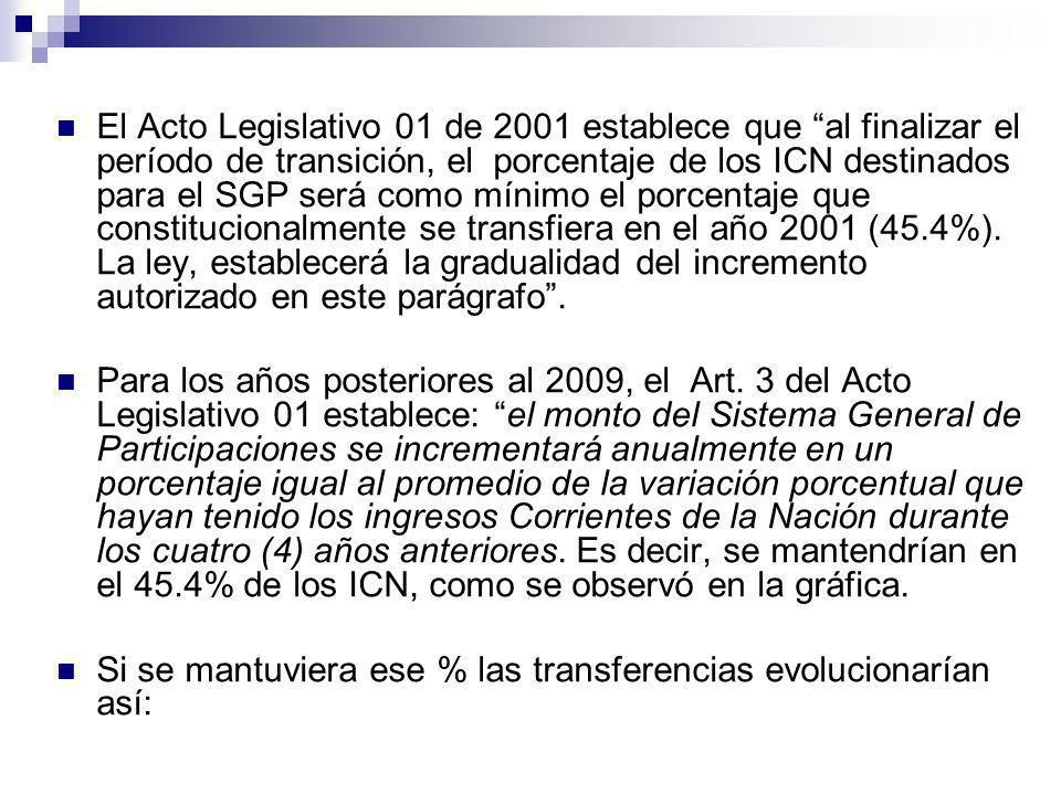 El Acto Legislativo 01 de 2001 establece que al finalizar el período de transición, el porcentaje de los ICN destinados para el SGP será como mínimo el porcentaje que constitucionalmente se transfiera en el año 2001 (45.4%).
