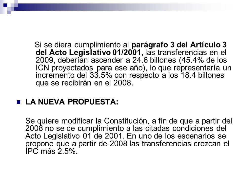 Si se diera cumplimiento al parágrafo 3 del Artículo 3 del Acto Legislativo 01/2001, las transferencias en el 2009, deberían ascender a 24.6 billones (45.4% de los ICN proyectados para ese año), lo que representaría un incremento del 33.5% con respecto a los 18.4 billones que se recibirán en el 2008.