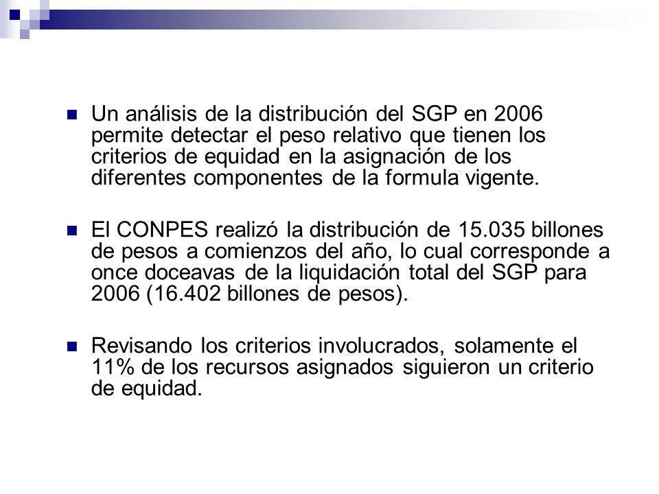 Un análisis de la distribución del SGP en 2006 permite detectar el peso relativo que tienen los criterios de equidad en la asignación de los diferentes componentes de la formula vigente.