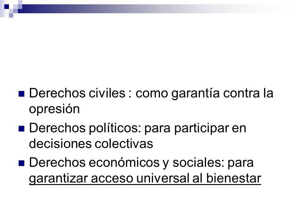 Derechos civiles : como garantía contra la opresión Derechos políticos: para participar en decisiones colectivas Derechos económicos y sociales: para garantizar acceso universal al bienestar