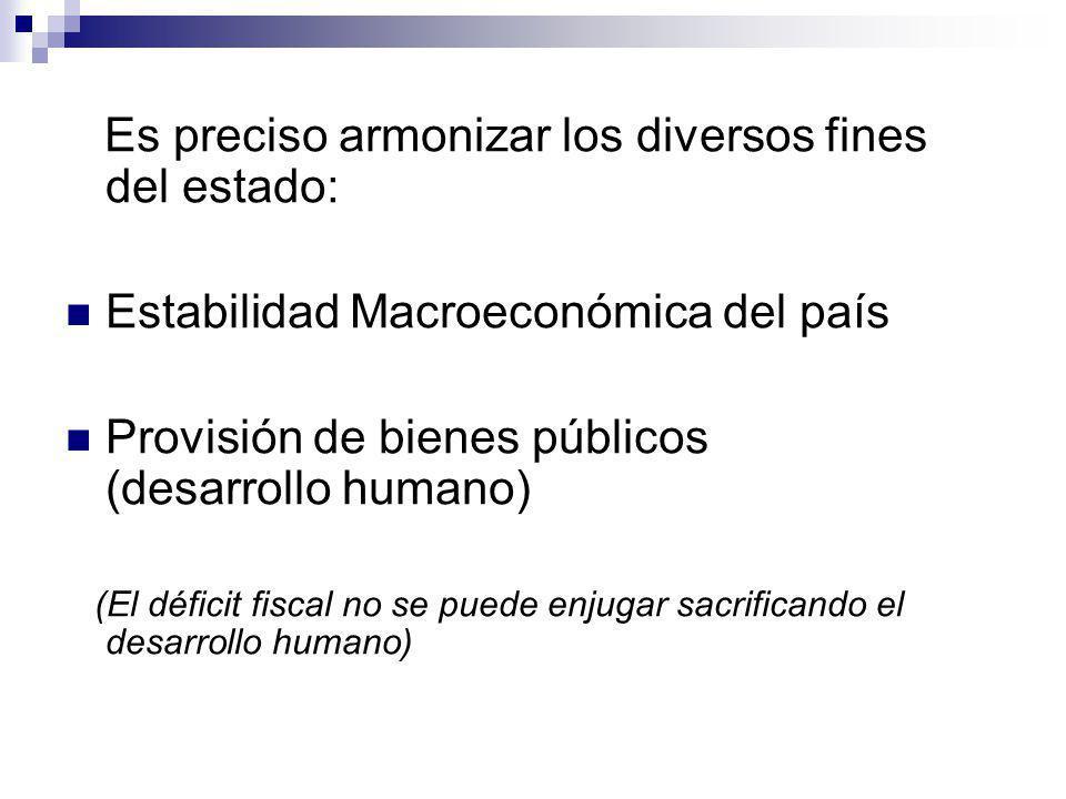 Es preciso armonizar los diversos fines del estado: Estabilidad Macroeconómica del país Provisión de bienes públicos (desarrollo humano) (El déficit f