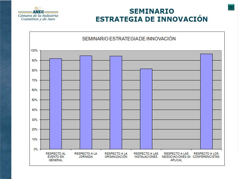 SEMINARIO ESTRATEGIA DE INNOVACIÓN