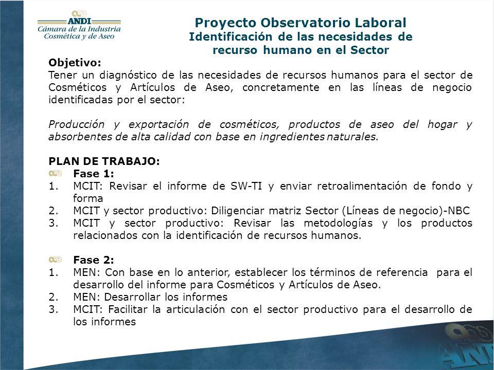 Proyecto Observatorio Laboral Identificación de las necesidades de recurso humano en el Sector Algunas preguntas para identificar necesidades de recurso humano: ¿En qué ocupaciones tiene dificultad para encontrar personal.