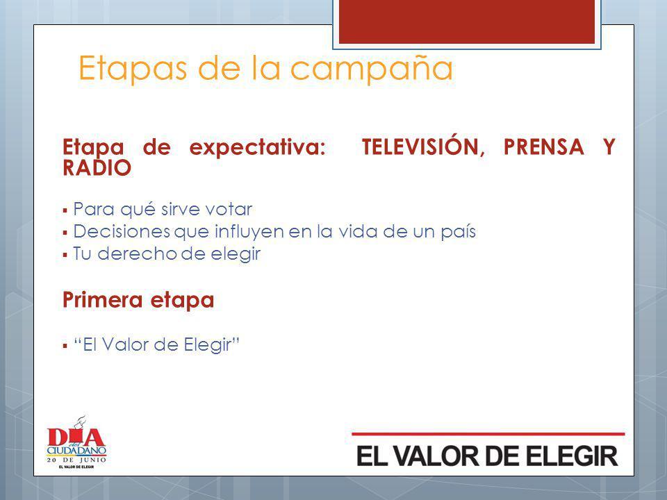 Etapas de la campaña Etapa de expectativa: TELEVISIÓN, PRENSA Y RADIO Para qué sirve votar Decisiones que influyen en la vida de un país Tu derecho de elegir Primera etapa El Valor de Elegir